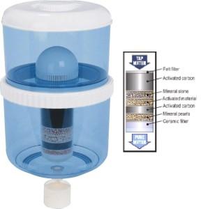 A víztisztító hatékony